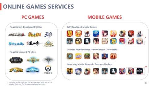 NetEase オンラインゲーム タイトル