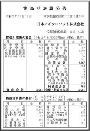 日本マイクロソフト 第35期決算