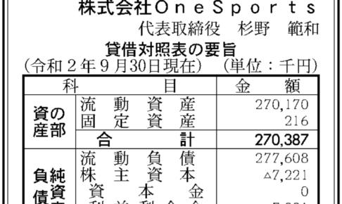 OneSports 第1期決算