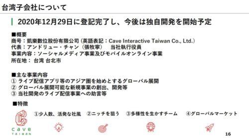ケイブ 台湾子会社