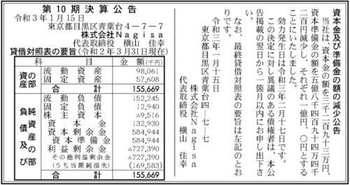Nagisa 資本金