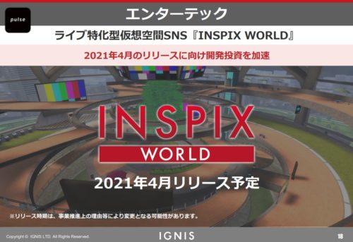 イグニス INSPIX WORLD