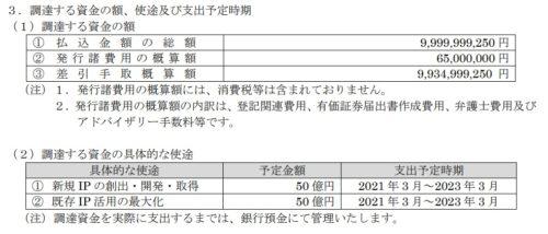 KADOKAWA 資金