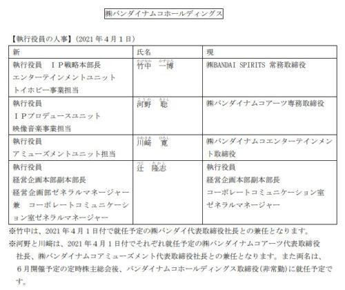 バンナム人事01