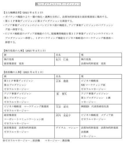 バンナム人事02