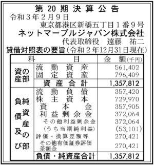 ネットマーブルジャパン第20期決算