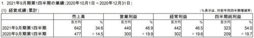 日本ファルコム 決算