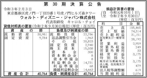 ウォルト・ディズニー・ジャパン 第30期決算