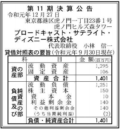 ブロードキャスト・サテライト・ディズニー第11期