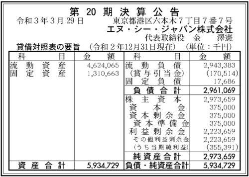 エヌ・シー・ジャパン 第20期決算