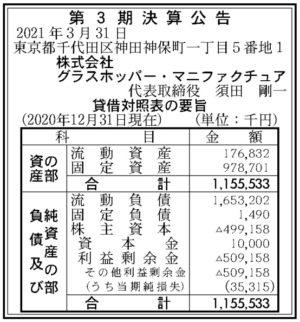 グラスホッパー・マニファクチュア 第3期決算