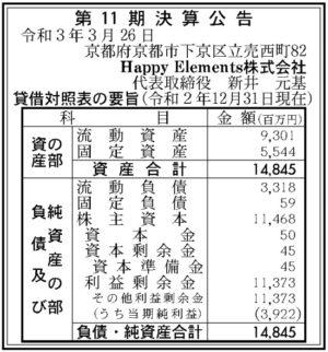 Happy Elements 第11期決算