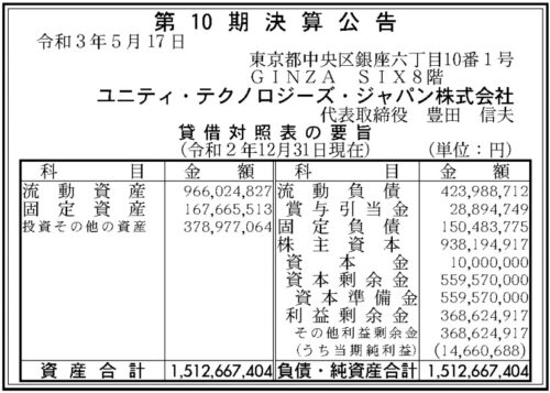ユニティ・テクノロジーズ・ジャパン第10期決算