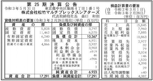 松竹マルチプレックスシアターズ 第25期決算