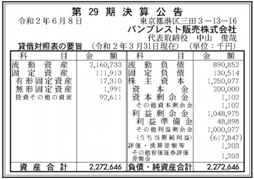 バンプレスト販売 第29期決算