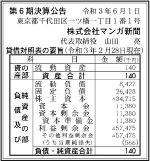 マンガ新聞 第6期決算