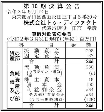 トクディファクト02