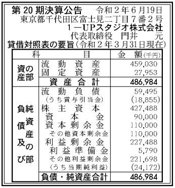 1-UPスタジオ第20期決算