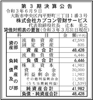 カプコン管財サービス 第3期決算