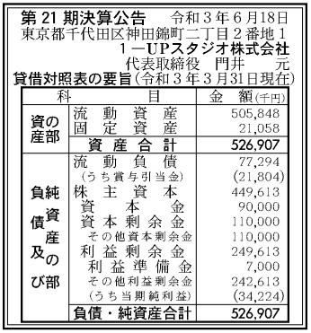 1-UPスタジオ 第21期決算