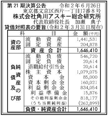 角川アスキー総合研究所第21期決算