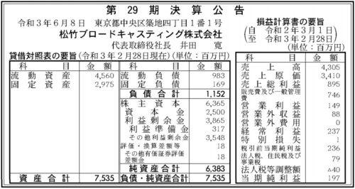 松竹ブロードキャスティング 第29期決算