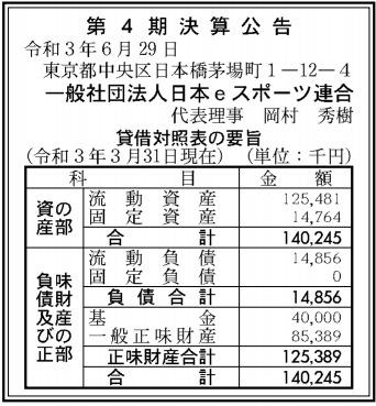 日本eスポーツ連合第4期決算