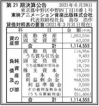東映アニメーション音楽出版第21期決算