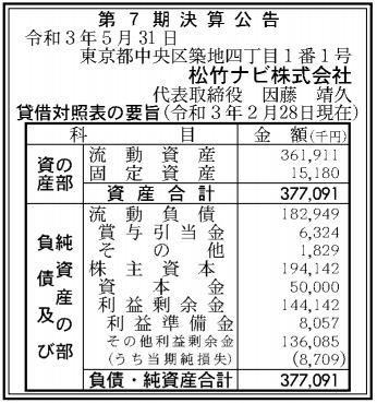 松竹ナビ第7期決算