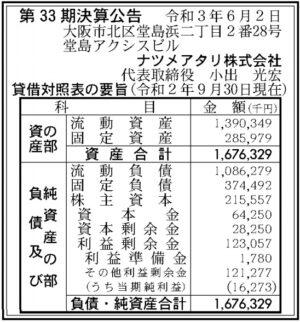 ナツメアタリ 第33期決算