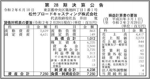 松竹ブロードキャスティング 第28期決算
