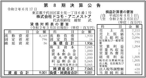 ドコモ・アニメストア01