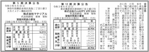 CLARITY STUDIO合併
