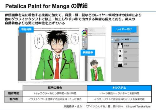 Petalica Paint for Manga