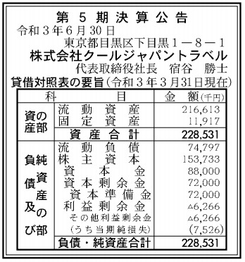 クールジャパントラベル第5期決算