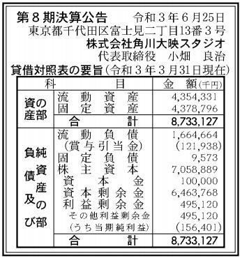 角川大映スタジオ第8期決算