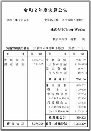 CloverWorks令和2年度決算