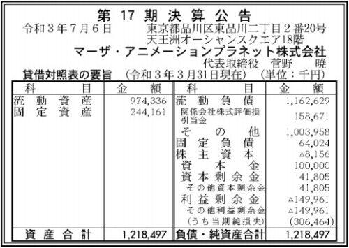 マーザ・アニメーションプラネット第17期決算