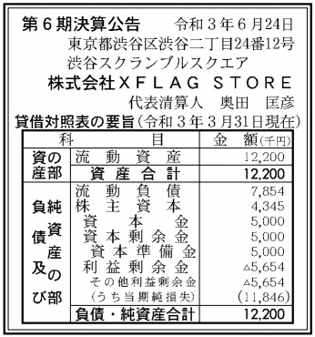 XFLAG STORE第6期決算