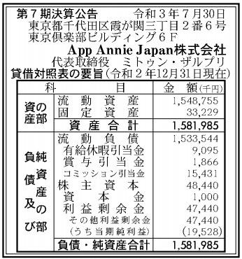App Annie第7期決算