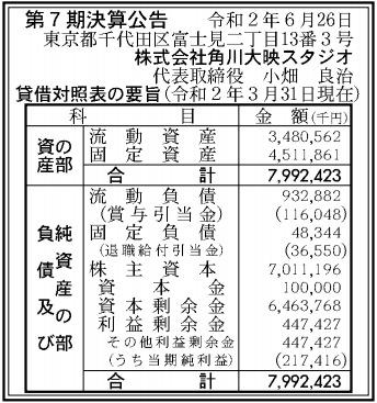 角川大映スタジオ第7期決算