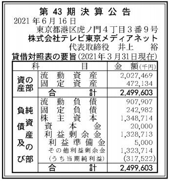 テレビ東京メディアネット第43期決算