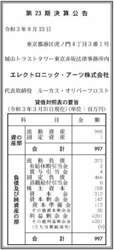 エレクトロニックアーツ第23期決算