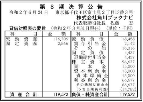 角川ブックナビ第8期決算