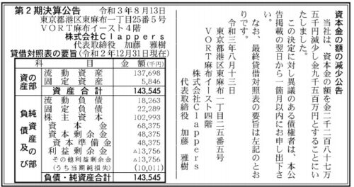 Clappers資本金減少
