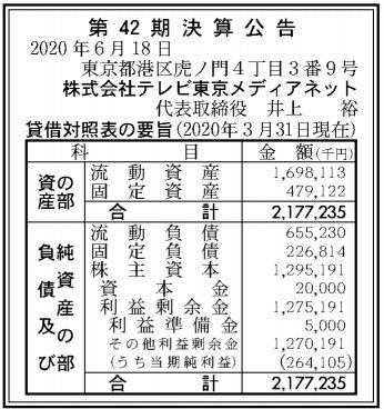 テレビ東京メディアネット第42期決算